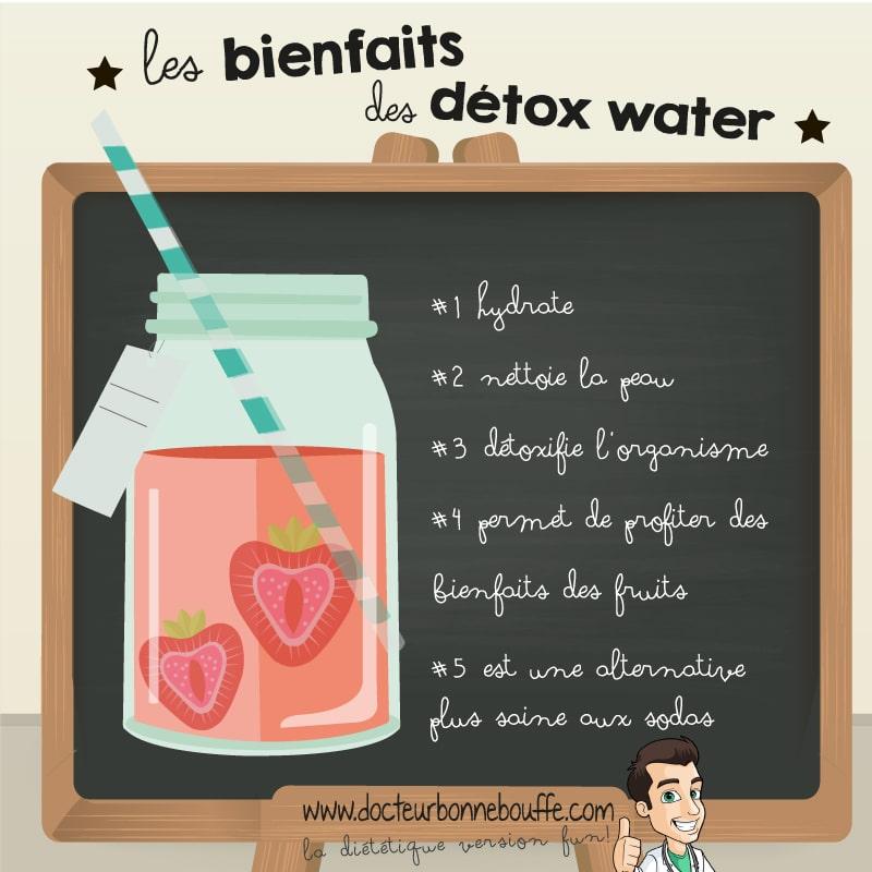 bienfaits detox water santé