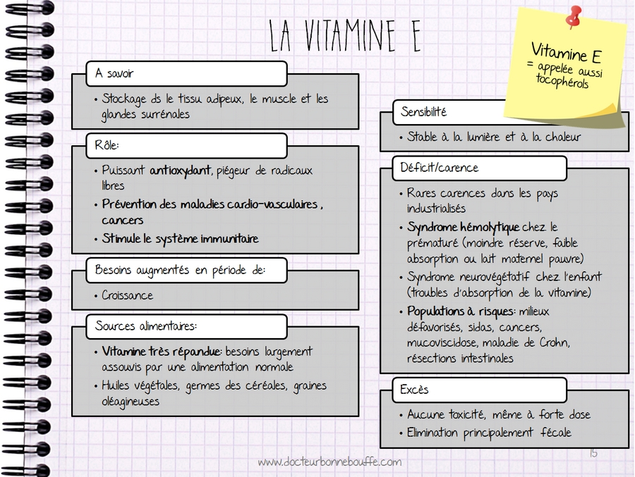 vitamine e sante