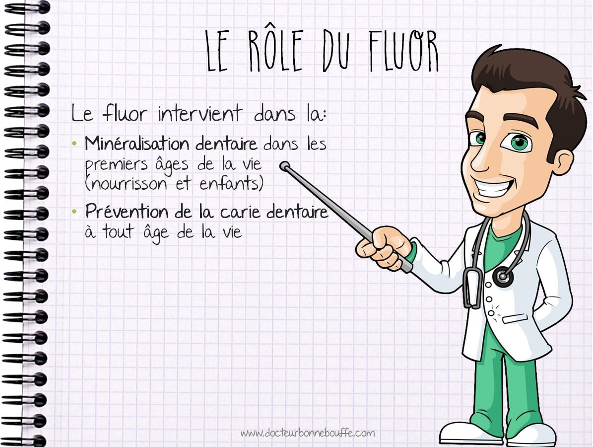 Role et fonction du fluor