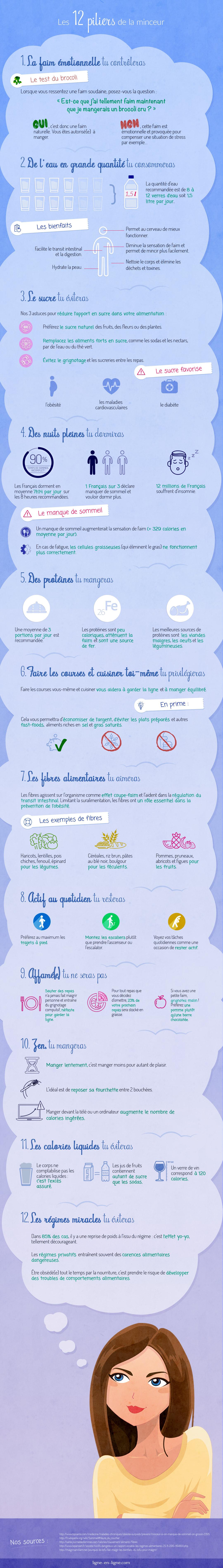 12 pilliers minceur infographie