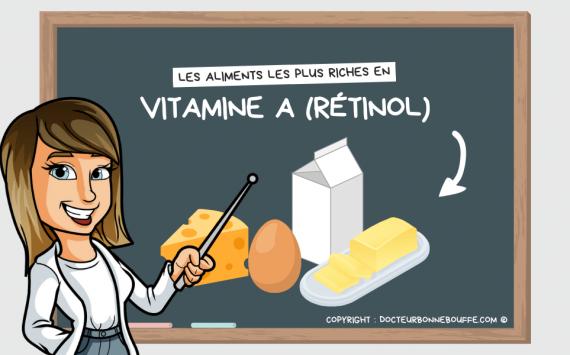 Les 9 aliments les plus riches en rétinol (vitamine A)