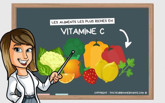 Les 20 aliments les plus riches en vitamine C