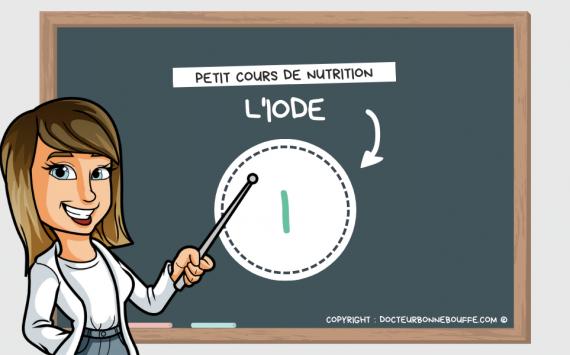 Petit cours de nutrition : à quoi sert l'iode (I) ?