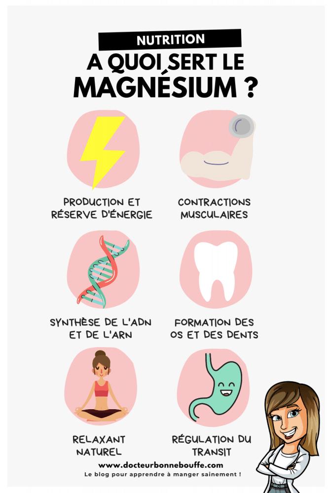 magnésium bienfaits santé