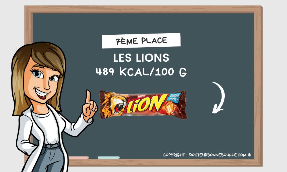 lions calories