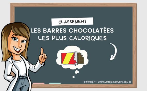 Les 10 barres chocolatées les plus caloriques