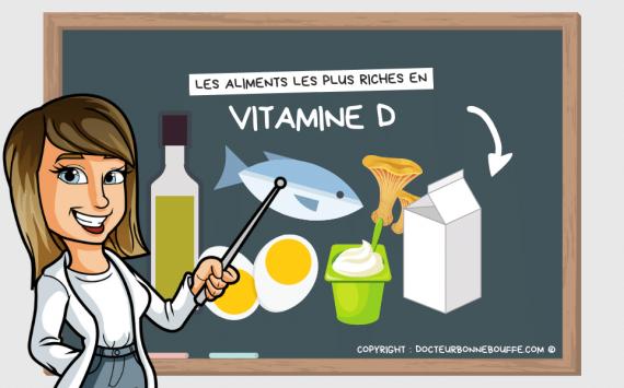 Les 12 aliments les plus riches en vitamine D