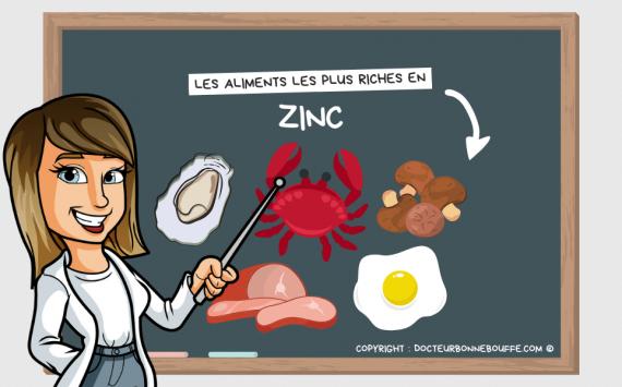 Les 10 aliments les plus riches en zinc