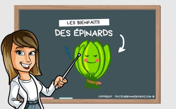 Les (véritables) bienfaits des épinards