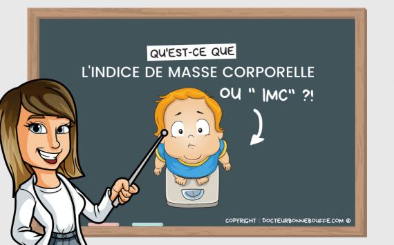 Qu'est-ce que l'IMC ou Indice de Masse Corporelle ?