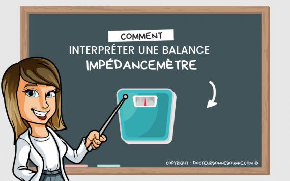 Balance impédancemètre : Comment interpréter les résultats ?