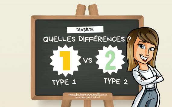 Diabète de type 1 ou type 2 : quelles différences ?