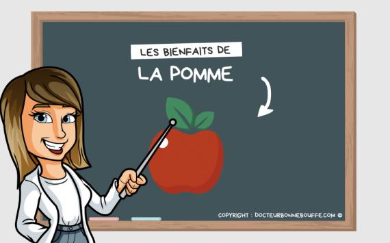 Pourquoi une pomme chaque matin t'éloigne du médecin