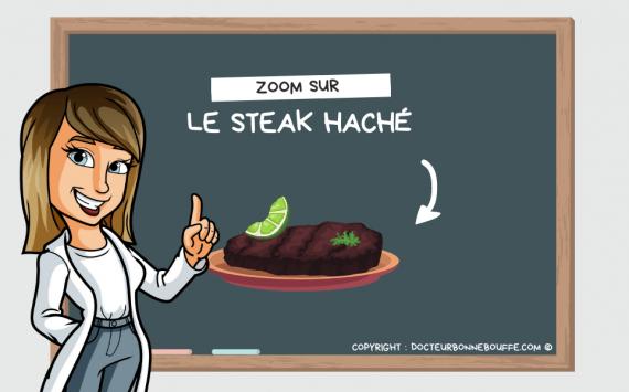 Steak haché : faut-il arrêter d'en consommer ?
