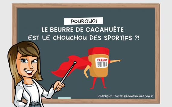 Pourquoi le beurre de cacahuètes est devenu l'aliment préféré des sportifs