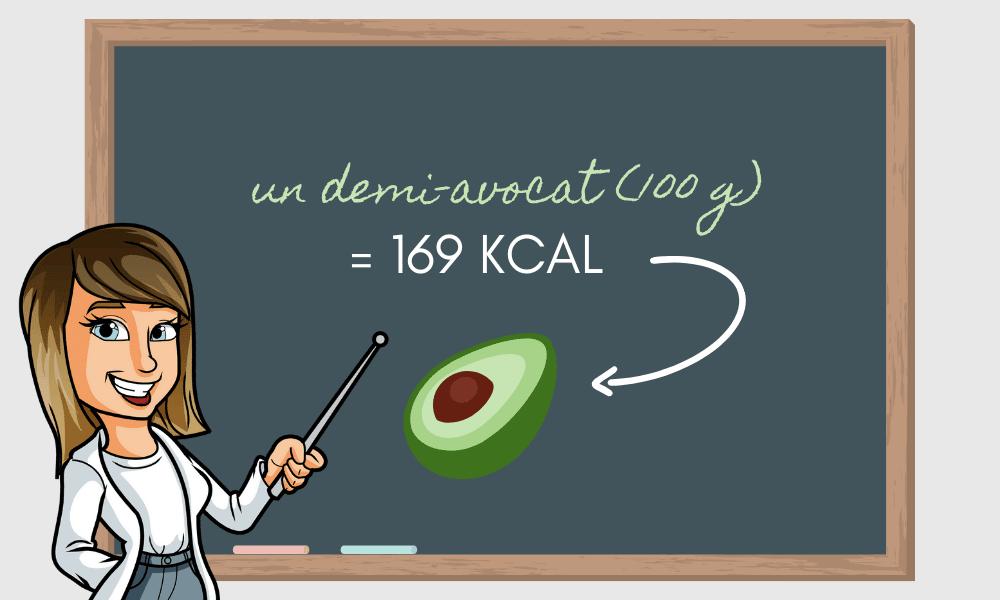 avocat calories