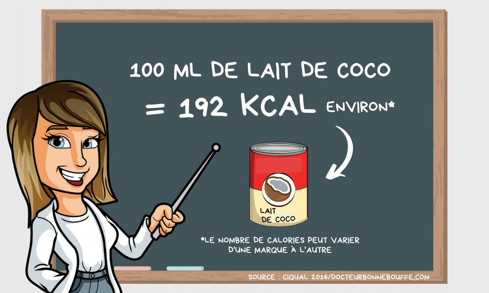 lait de coco calories