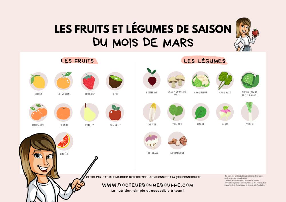calendrier fruits et légumes de mars