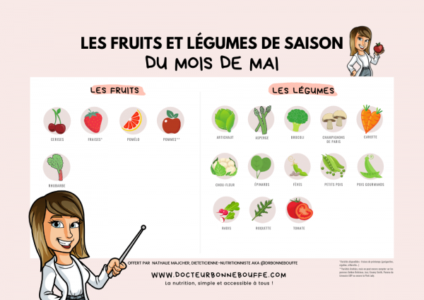 calendrier fruits et légumes de mai