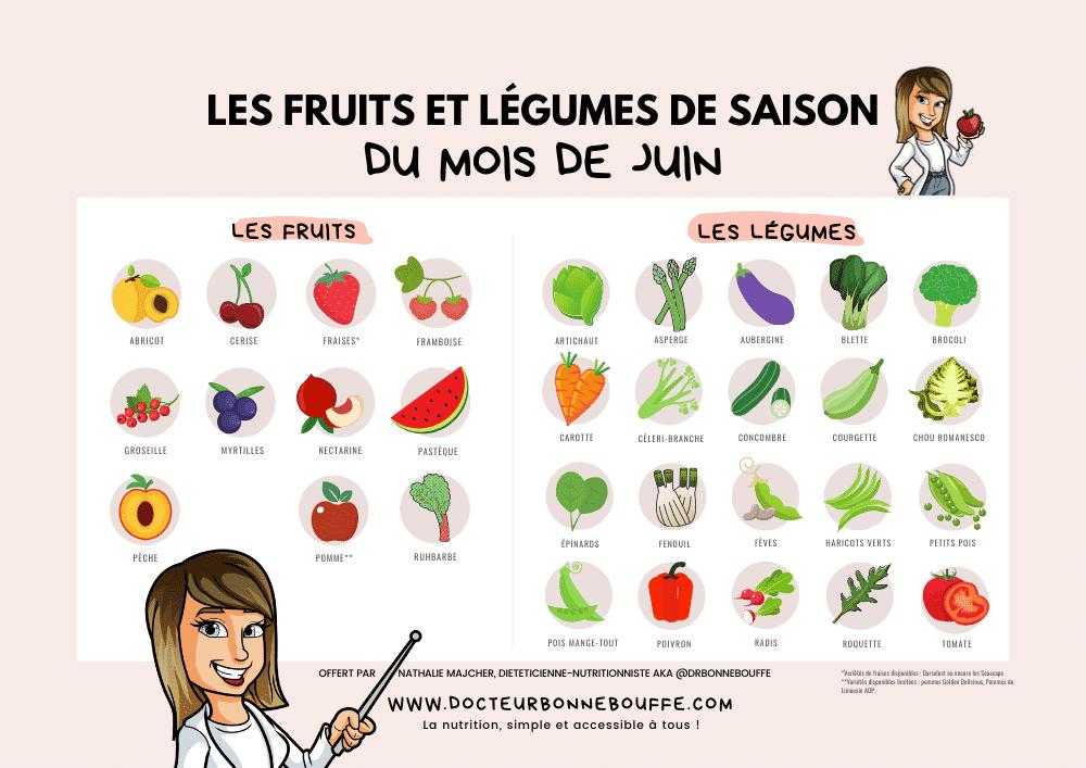 [OFFERT] Calendrier des fruits et légumes de saison – JUIN