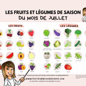 calendrier fruits et légumes de juillet