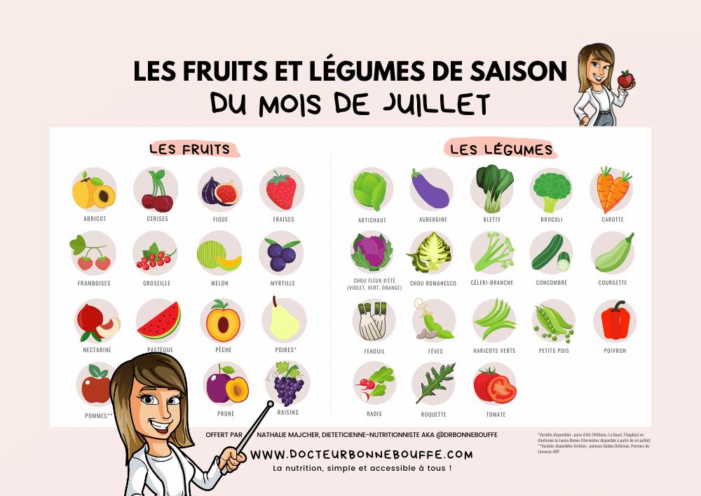 [OFFERT] Calendrier des fruits et légumes de saison – JUILLET