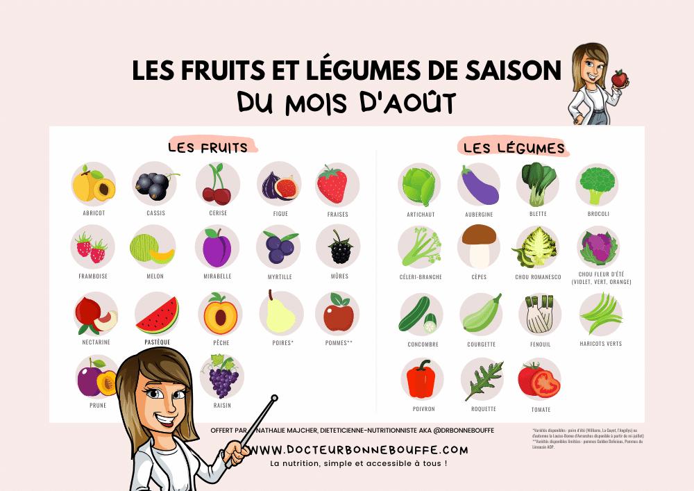 [OFFERT] Calendrier des fruits et légumes de saison – AOUT