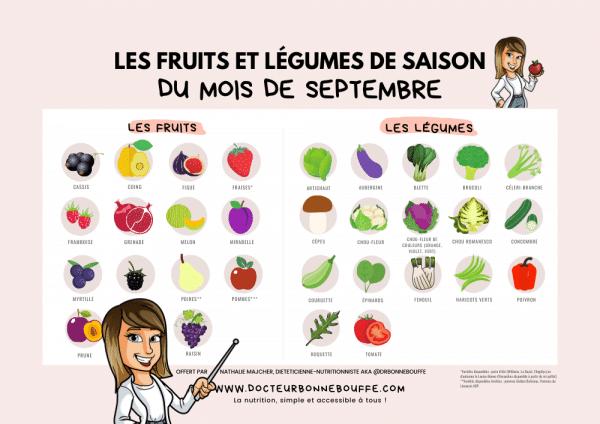 fruiits et légumes de saison septembre