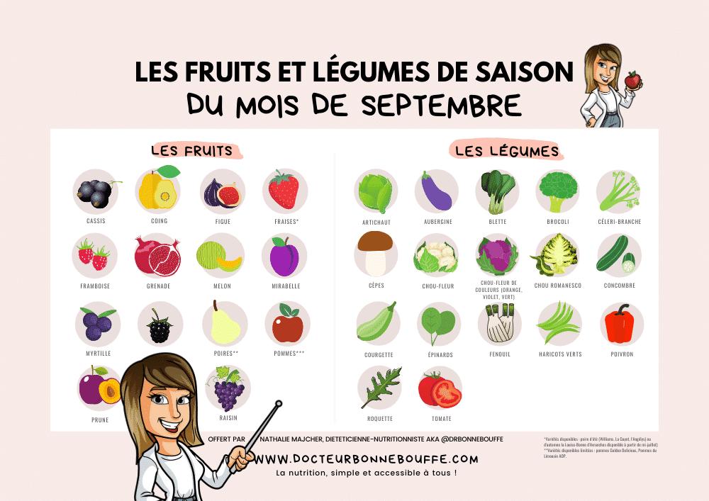 [OFFERT] Calendrier des fruits et légumes de saison – SEPTEMBRE