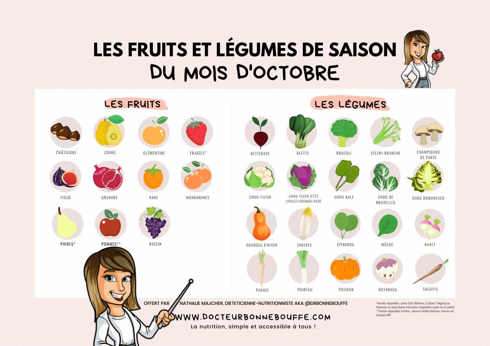 [OFFERT] Calendrier des fruits et légumes de saison – OCTOBRE