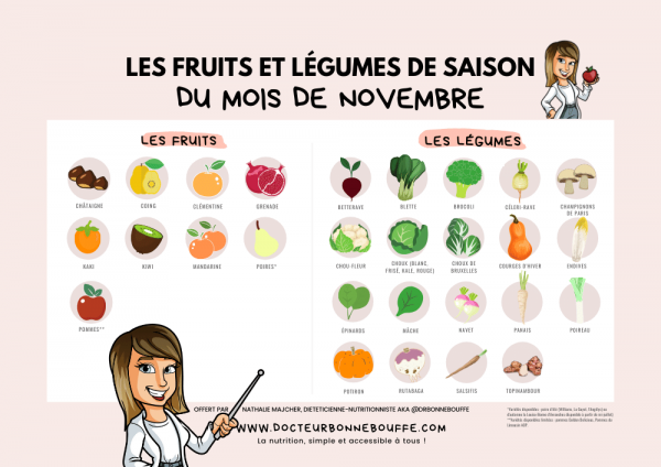 fruits et légumes novembre