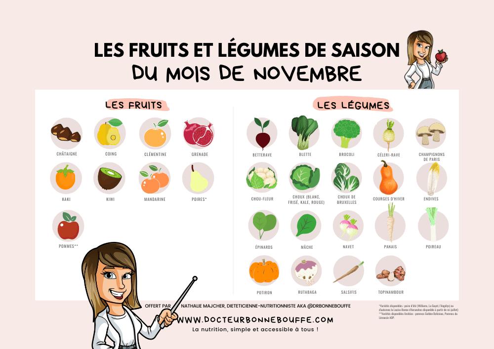 [OFFERT] Calendrier des fruits et légumes de saison – NOVEMBRE