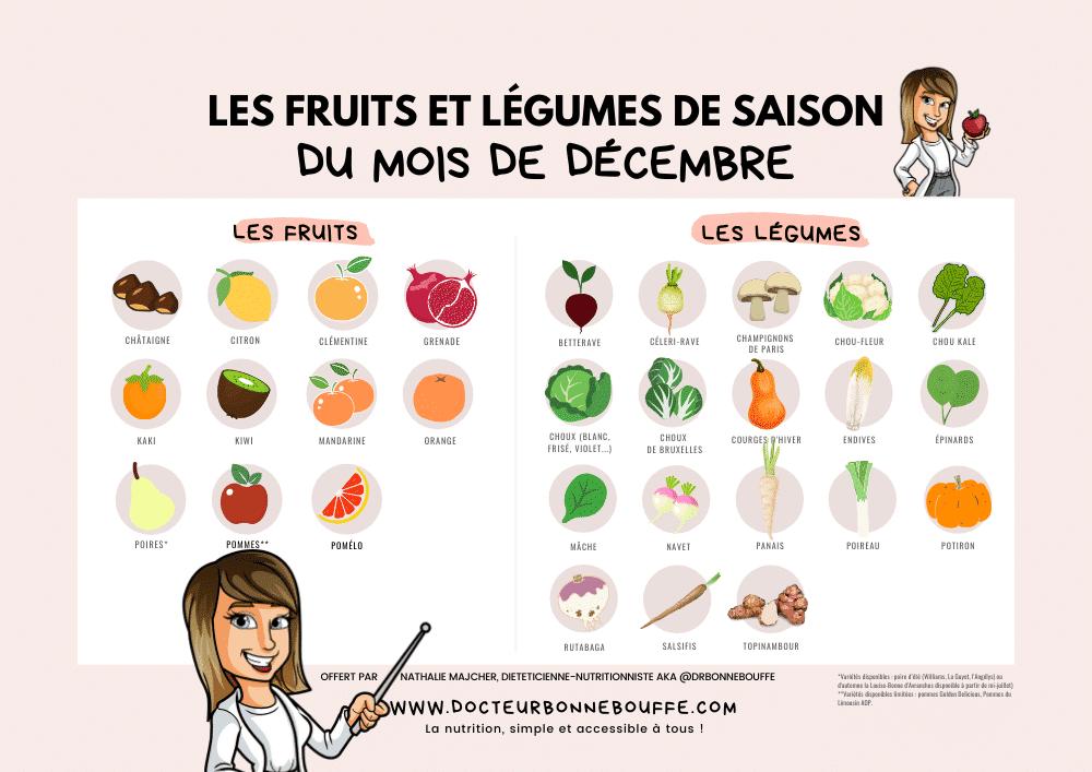 [OFFERT] Calendrier des fruits et légumes de saison – DECEMBRE