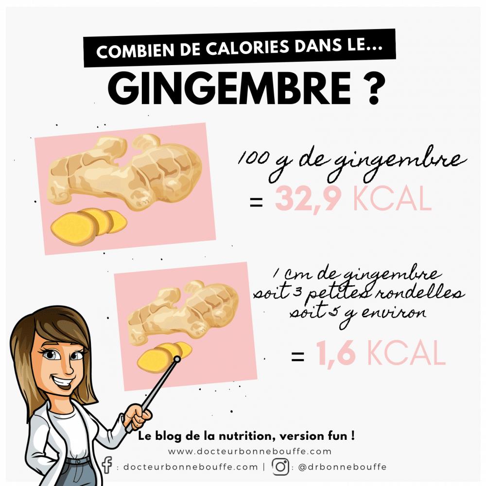 gingembre calories