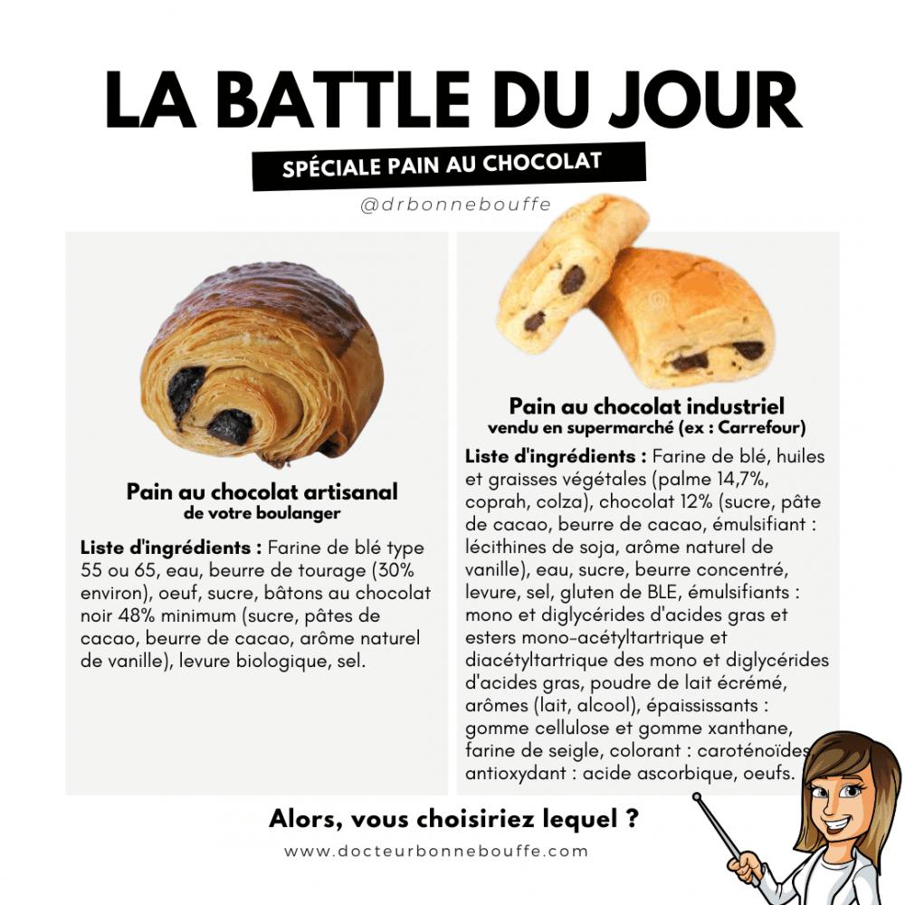 pain au chocolat du boulanger vs pain au chocolat du commerce composition