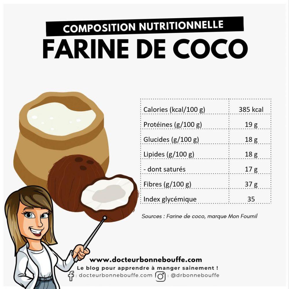 farine de coco composition