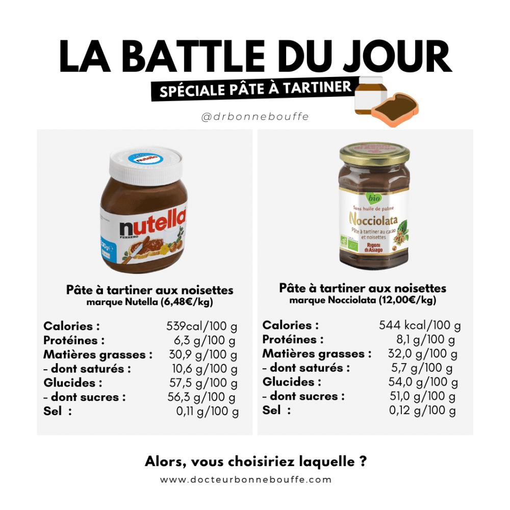 comparatif nutella vs nocciolata