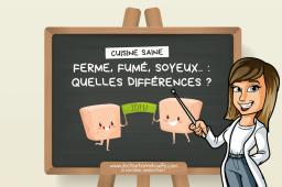 Tofu ferme, fumé ou soyeux : quelles différences nutritionnelles ?