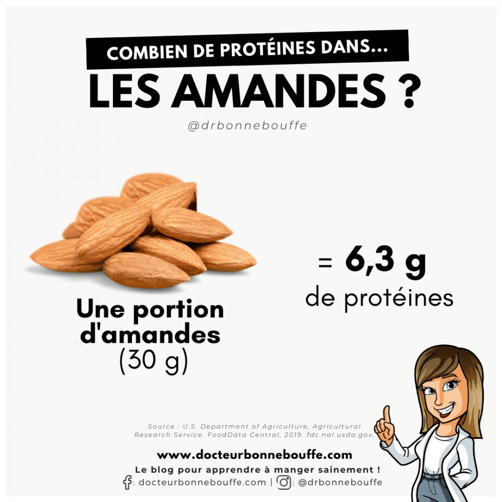 amandes protéines