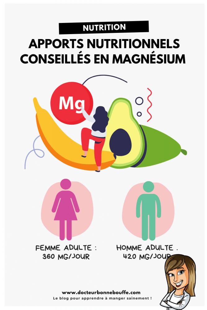 magnésium apports nutritionnels conseillés